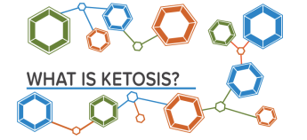 What-is-Ketosis.png